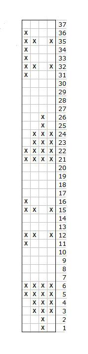 diagram_linier3